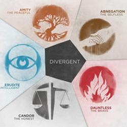 Divergent_Factions